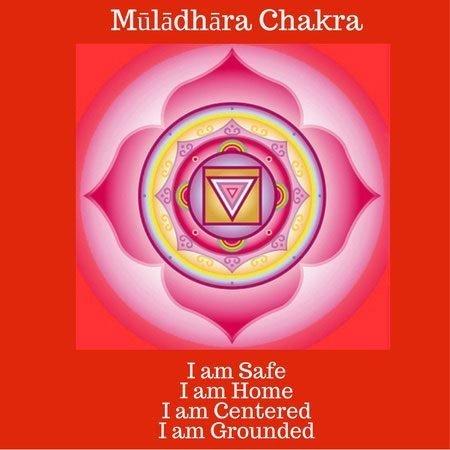 1st Chakra Root Muladhara - Shawna Freshwater, PhD